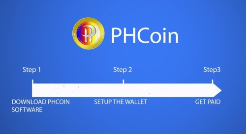 Setup PHCoin Wallet and get started